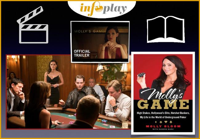 Peliculas de poker y casinos rc blackjack