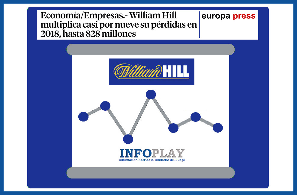 Matizamos las informaciones sobre los resultados financieros de William Hill...