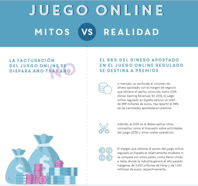 4f3020c53 DESMONTANDO tópicos sobre el crecimiento del juego online